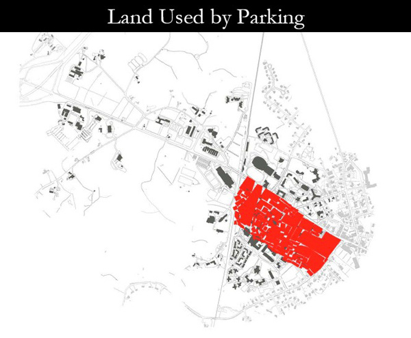 Land Used for Parking